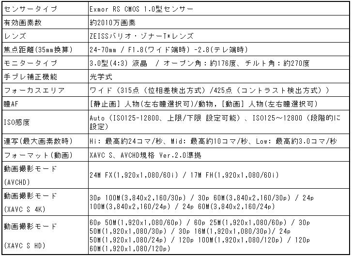03_スペック表.png