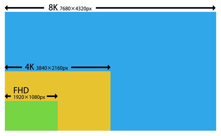 画素数比較.jpg